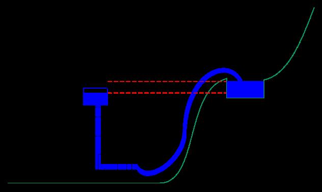 Plumber backflow; Backflow testing Perth; Backflow prevention testing; Backflow services; Backflow testing